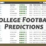 BetAnySports 2018 NCAA Football Championship Futures